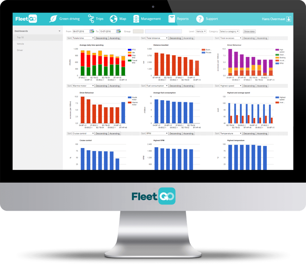 FleetGO Flådestyring Software Dashboards